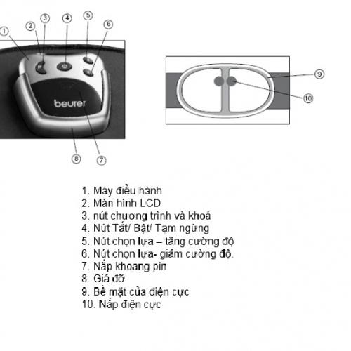 Đai massage bụng Beurer EM30-6