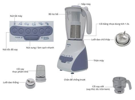 Máy xay sinh tố Philips HR2118-1