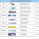 Lõi Lọc Nước RO FujiE CTO Số 3 - 10 Inch-4