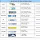 Lõi Lọc Nước RO FujiE OCB Số 2 - 10 Inch-3