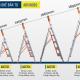 Thang nhôm ghế 4 bậc xếp gọn Advindeq ADS704-2