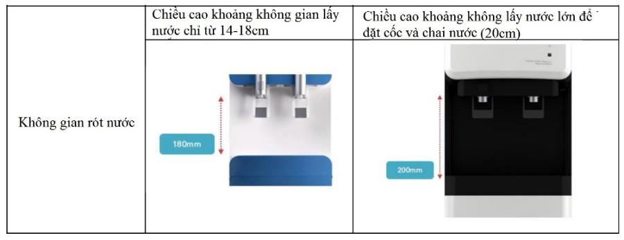 cay-nuoc-nong-lanh-fujie-wd-1500u-kr-black-gia-re-11-08102018094629-243.jpg