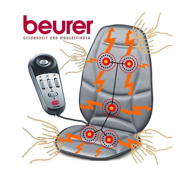 Đệm massage Beurer MG158-2