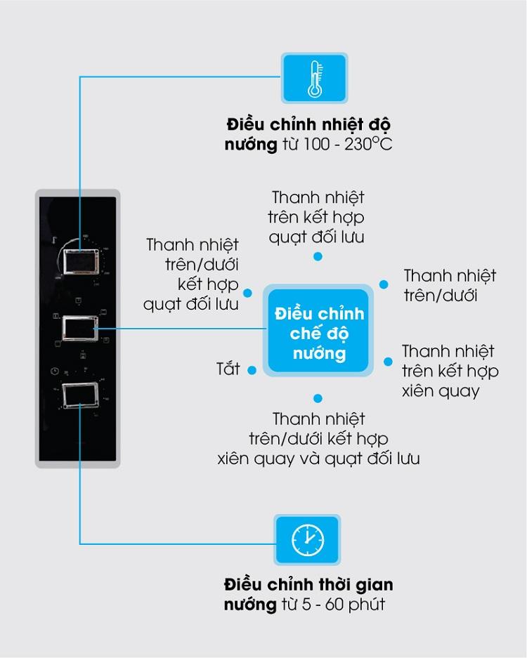 lo-nuong-sanaky-vh5099s2d-50-lit-12-12082019165257-509.jpg