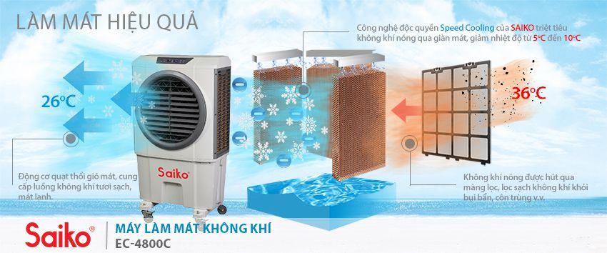 Máy làm mát không khí Saiko EC-4800C-1