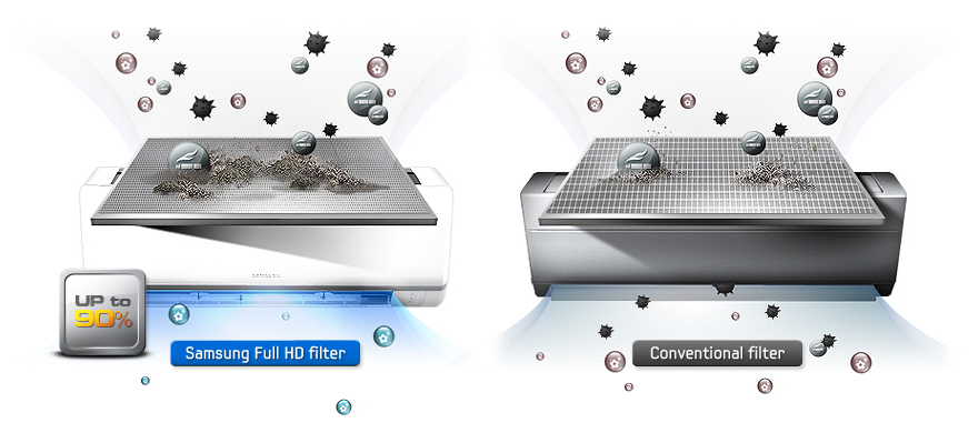 Máy Lạnh Samsung AS-09TULN - 1.0HP (New 2013)-1