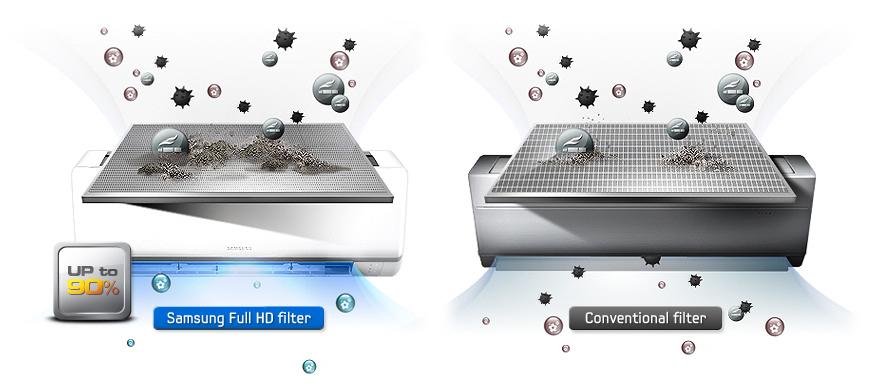 Máy Lạnh Samsung ASV-10PSLN - 1.0HP (Inverter)-4