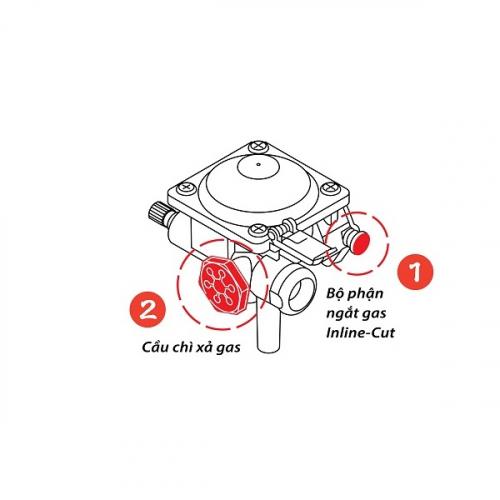 Bếp gas mini Namilux NA-194PS-1