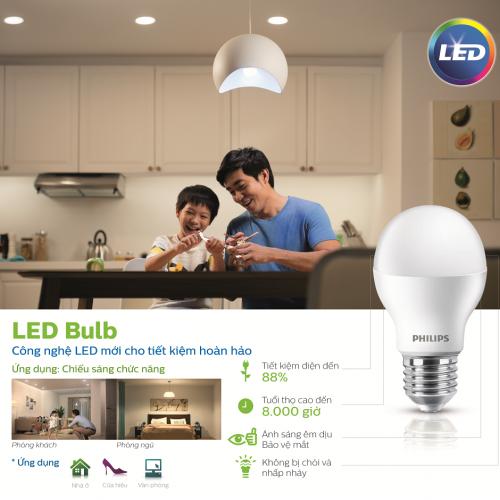 Bóng đèn Philips LED Essential Gen3 9W 6500K E27 A60 - Ánh sáng trắng-5