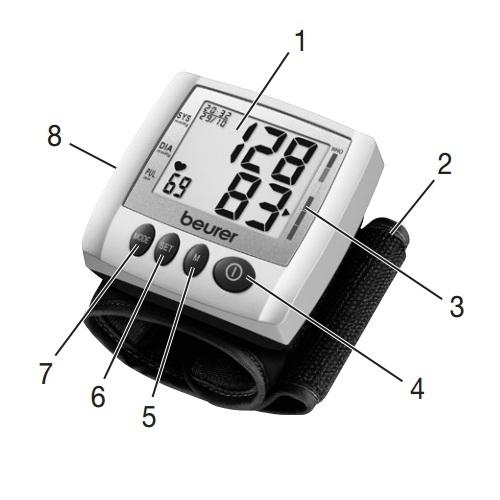 Máy đo huyết áp điện tử cổ tay Beurer BC30-1