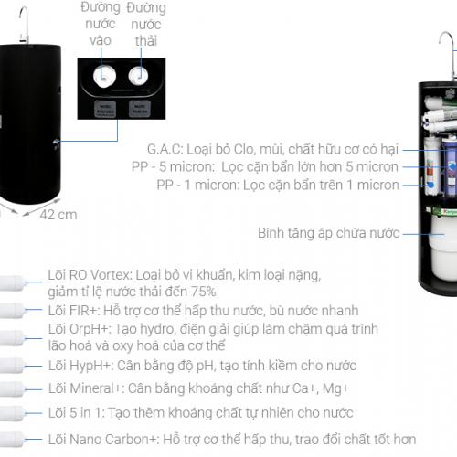 Máy lọc nước RO KANGAROO KG100HC HYDROGEN (10 cấp lọc - Bao gồm tủ cường lực)-3