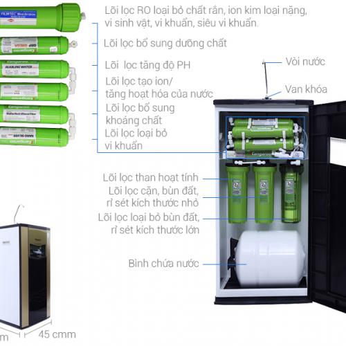 Máy lọc nước RO KANGAROO KG110A OMEGA (9 cấp lọc - Bao gồm tủ cường lực)-1