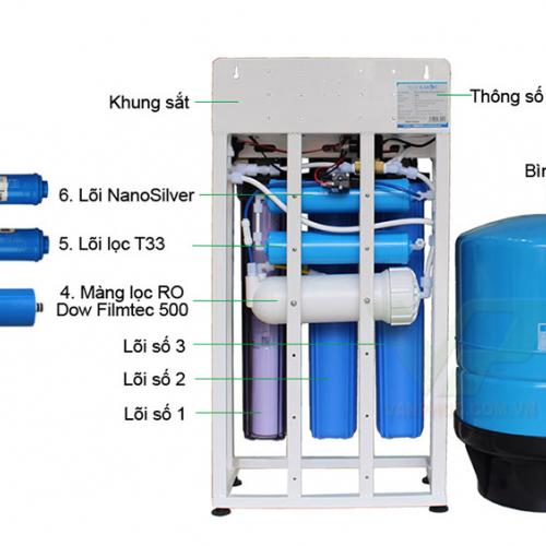 Máy lọc nước RO không tủ bán công nghiệp KAROFI KT-KB80 (6 cấp lọc)-4