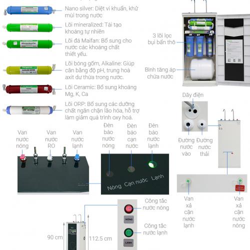 Máy lọc nước RO nóng lạnh 2 vòi KANGAROO KG10A3 (10 cấp lọc - Bao gồm tủ cường lực)-7