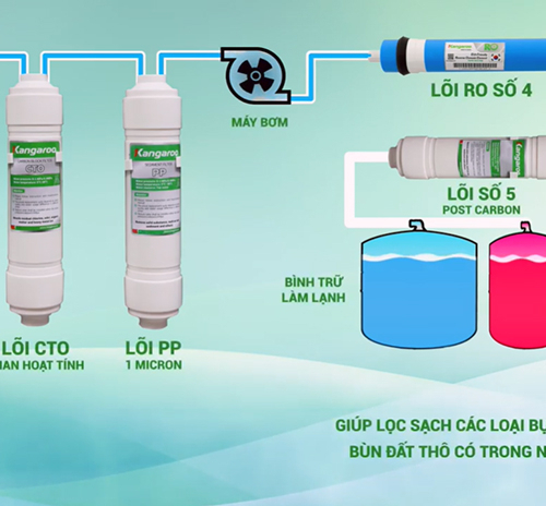 Máy lọc nước RO nóng lạnh 2 vòi KANGAROO KG61A3 (5 cấp lọc - Làm lạnh nhanh bằng Block)-4