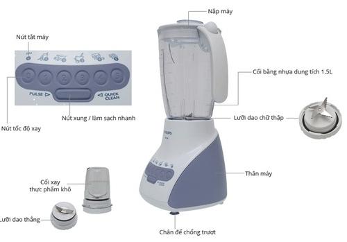Máy xay sinh tố Philips HR2115-3