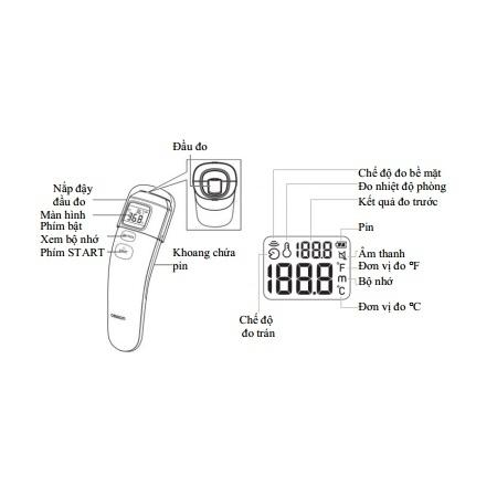 Nhiệt kế điện tử đo trán Omron MC-720 -1