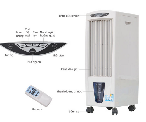 Quạt hơi nước Sanyo REF-B110MK3A-4