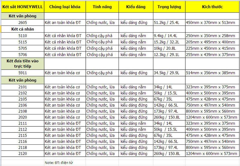 ket-sat-mini-an-toan-chong-trong-chay-nuoc-gia-dinh-khach-san-honeywell-5110-1-21122018174207-151.jpg