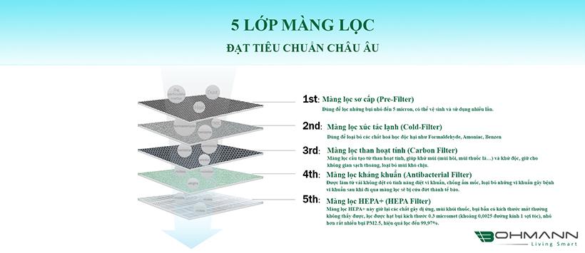 may-loc-khong-khi-tao-do-am-tao-ion-bohmann-b4-02-3-16112019144358-517.jpg
