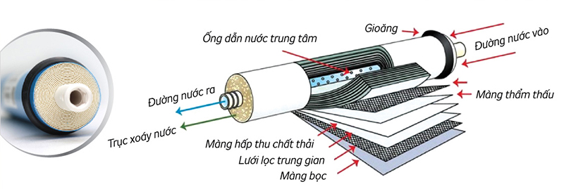 may-loc-nuoc-ro-nong-lanh-2-voi-kangaroo-kg10a3-9-10072019152833-722.jpg